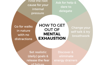 How to get out of mental exhaustion